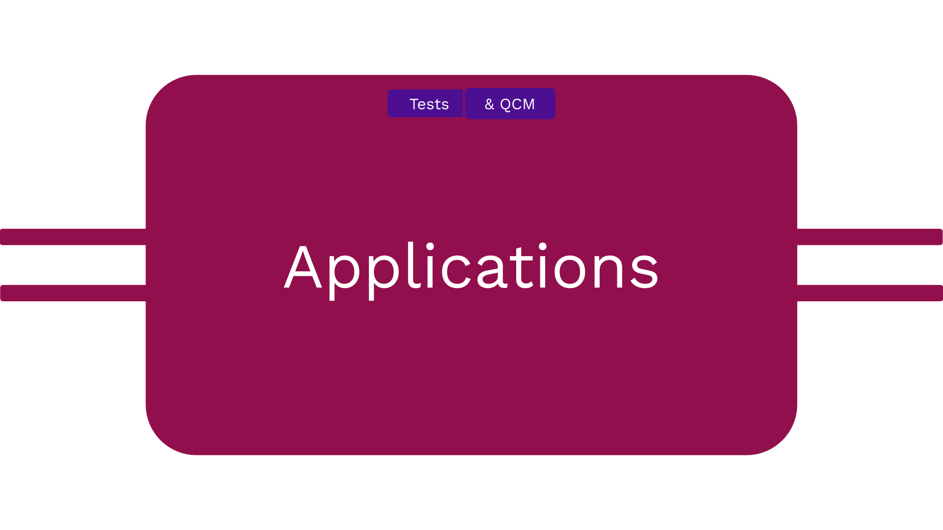 Applications de Tests et de QCM